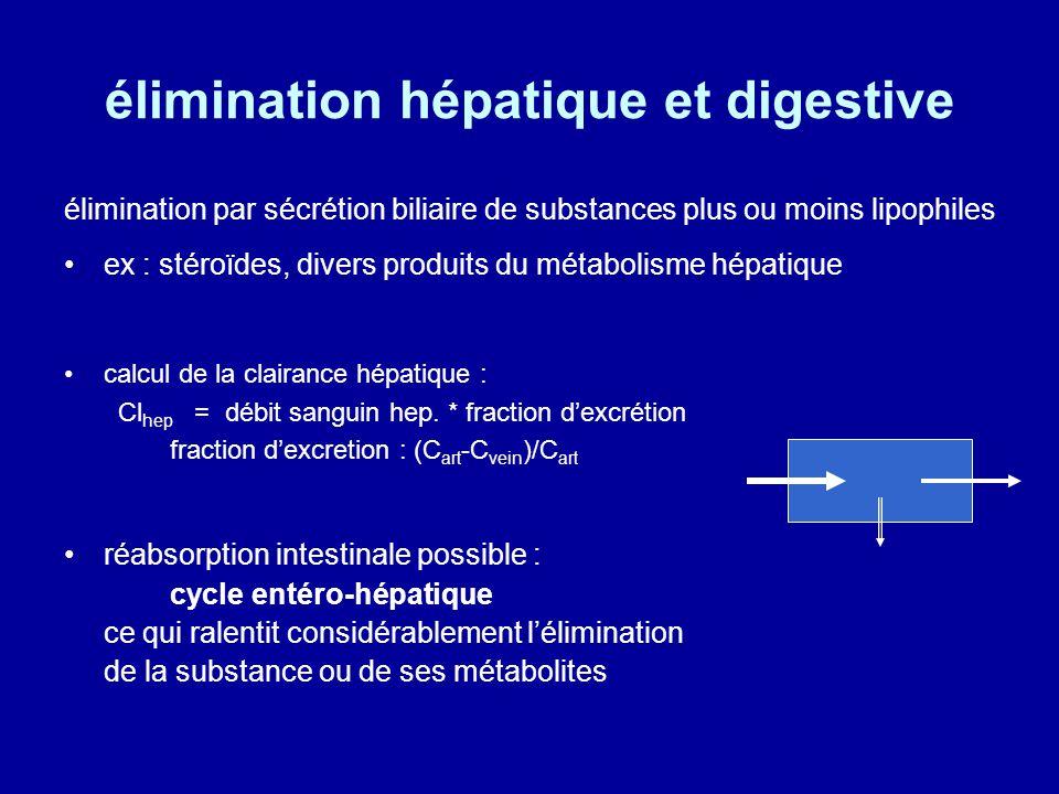 élimination hépatique et digestive