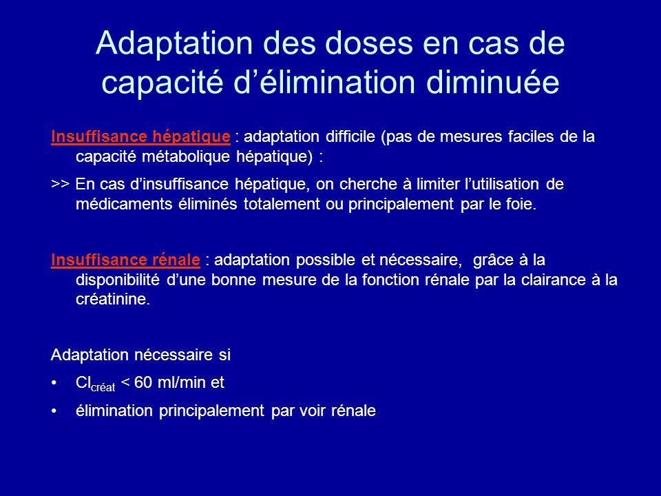 Adaptation des doses en cas de capacité d'élimination diminuée