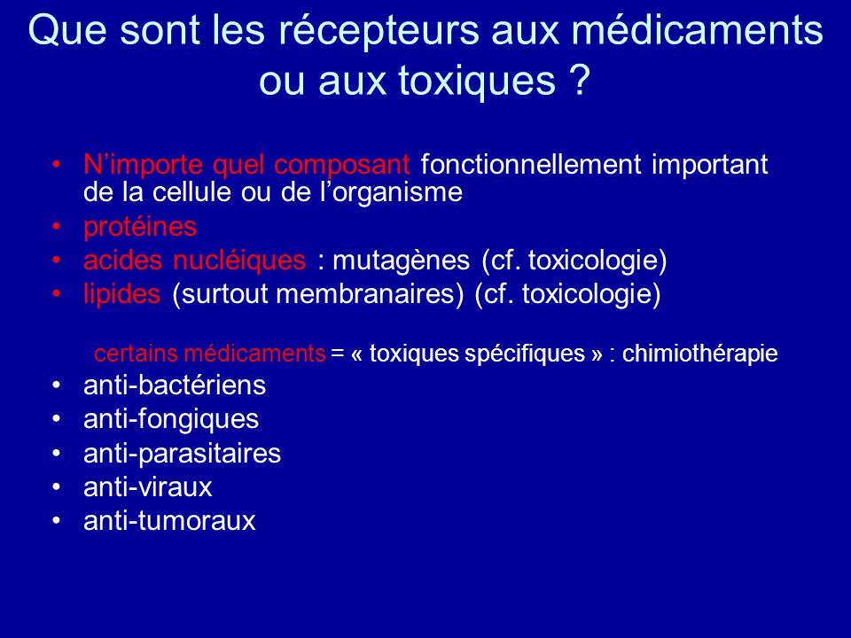 Que sont les récepteurs aux médicaments ou aux toxiques