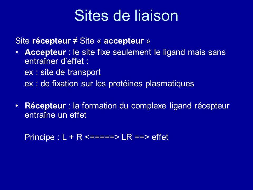 Sites de liaison Site récepteur ≠ Site « accepteur »