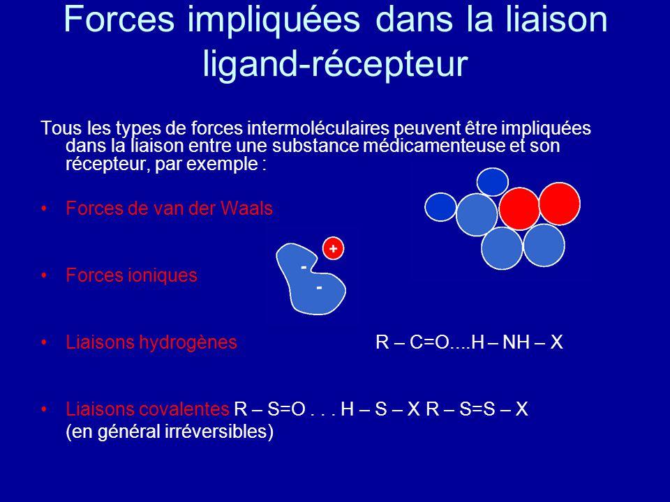Forces impliquées dans la liaison ligand-récepteur