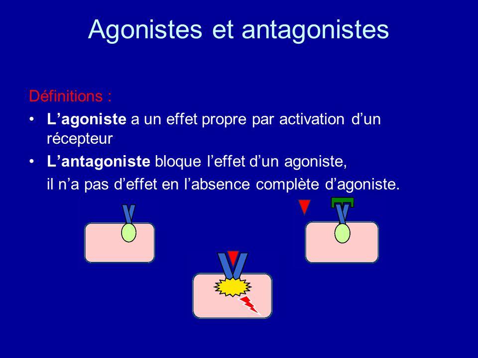 Agonistes et antagonistes