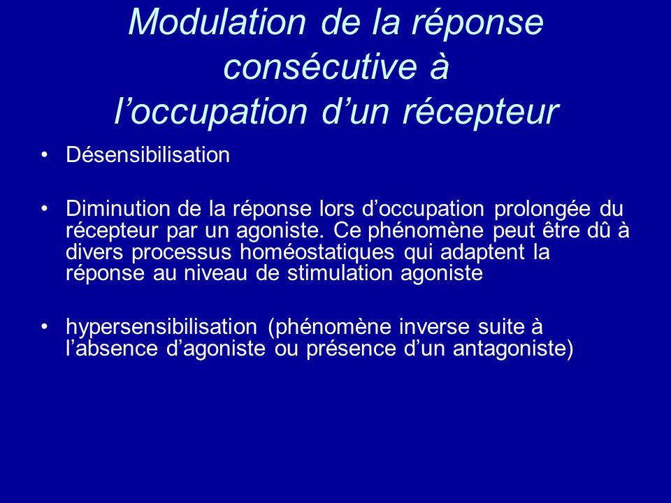 Modulation de la réponse consécutive à l'occupation d'un récepteur