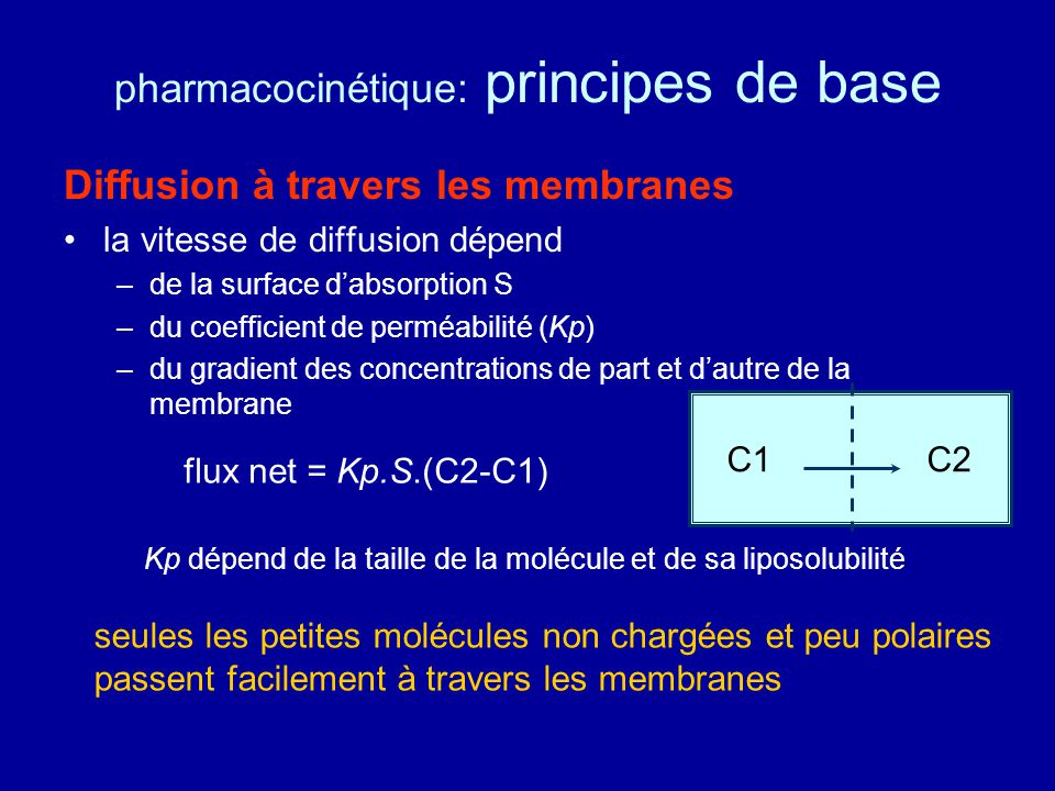pharmacocinétique: principes de base