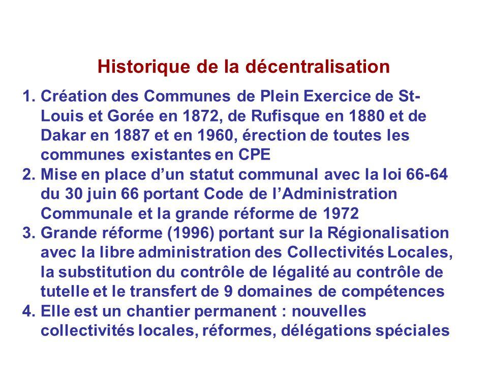 Historique de la décentralisation