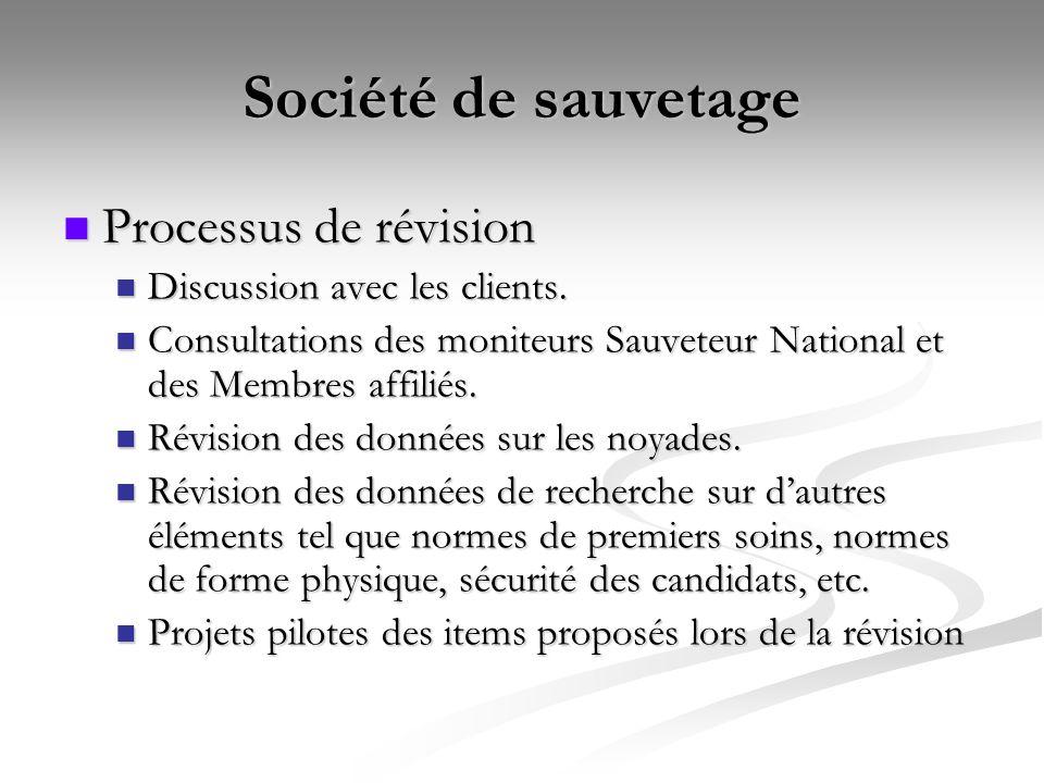 Société de sauvetage Processus de révision