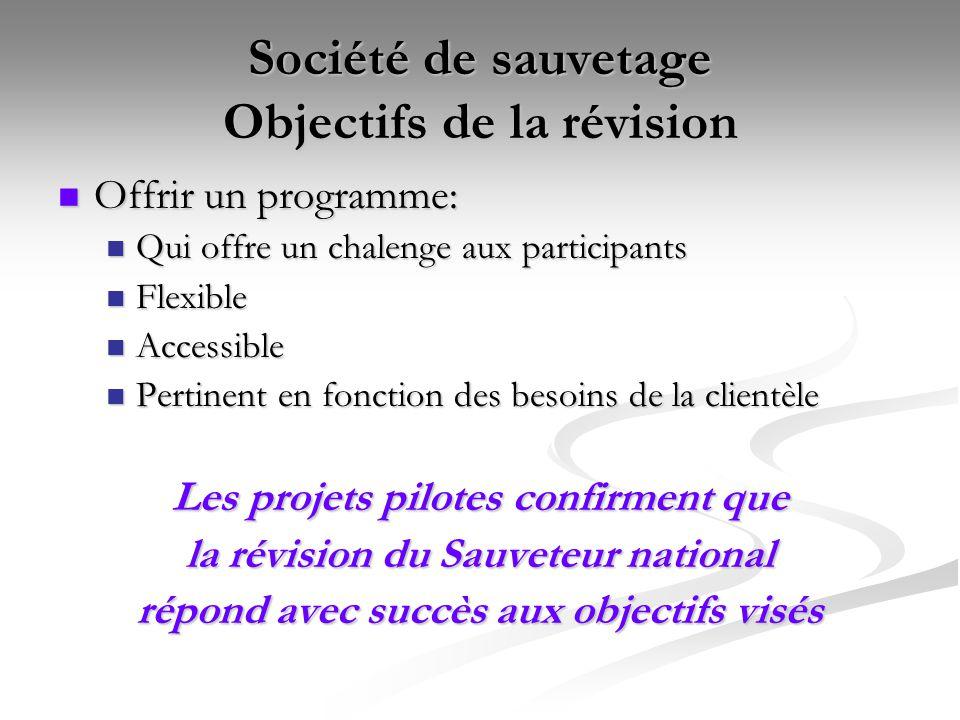Société de sauvetage Objectifs de la révision