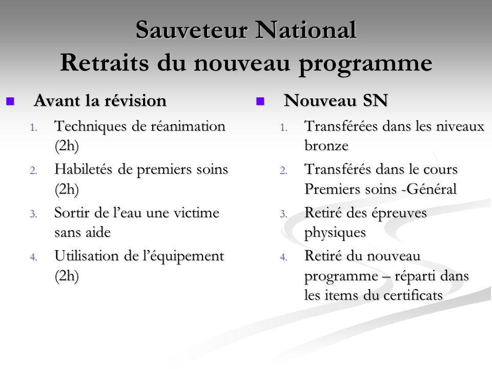 Sauveteur National Retraits du nouveau programme