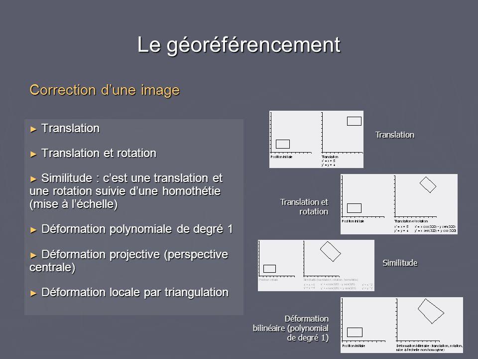 Le géoréférencement Correction d'une image Translation