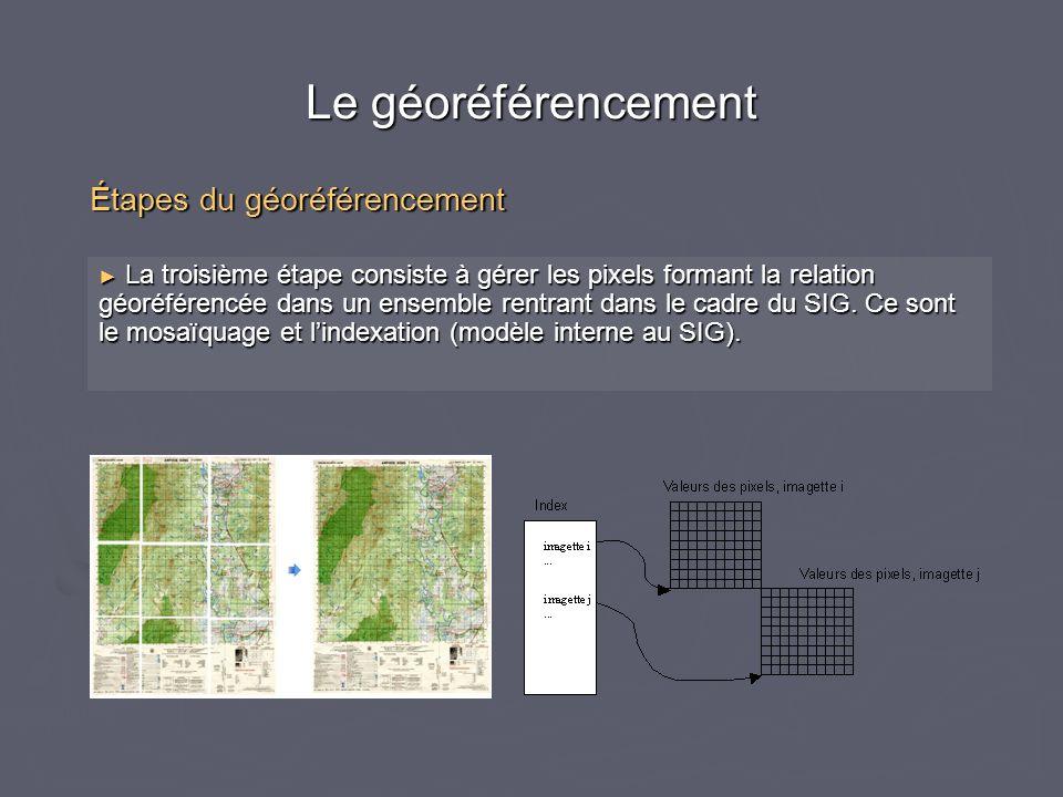 Le géoréférencement Étapes du géoréférencement