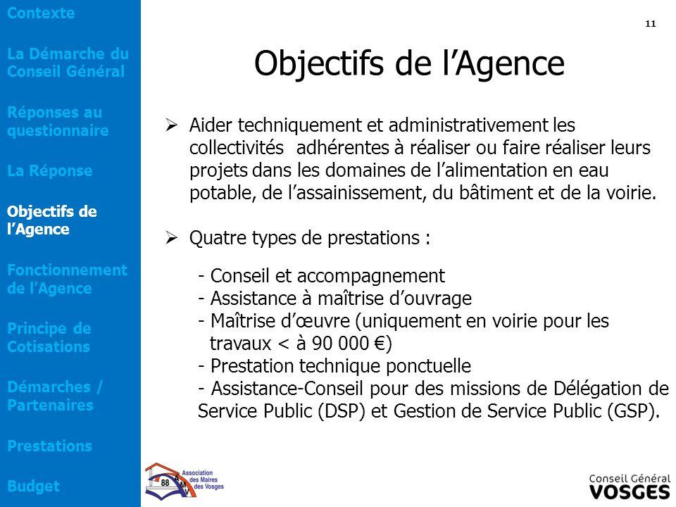 Contexte La Démarche du Conseil Général. Réponses au questionnaire. La Réponse. Objectifs de l'Agence.