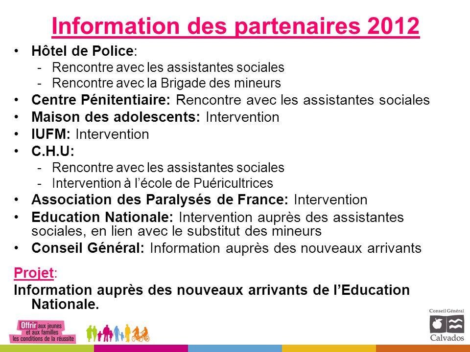 Information des partenaires 2012
