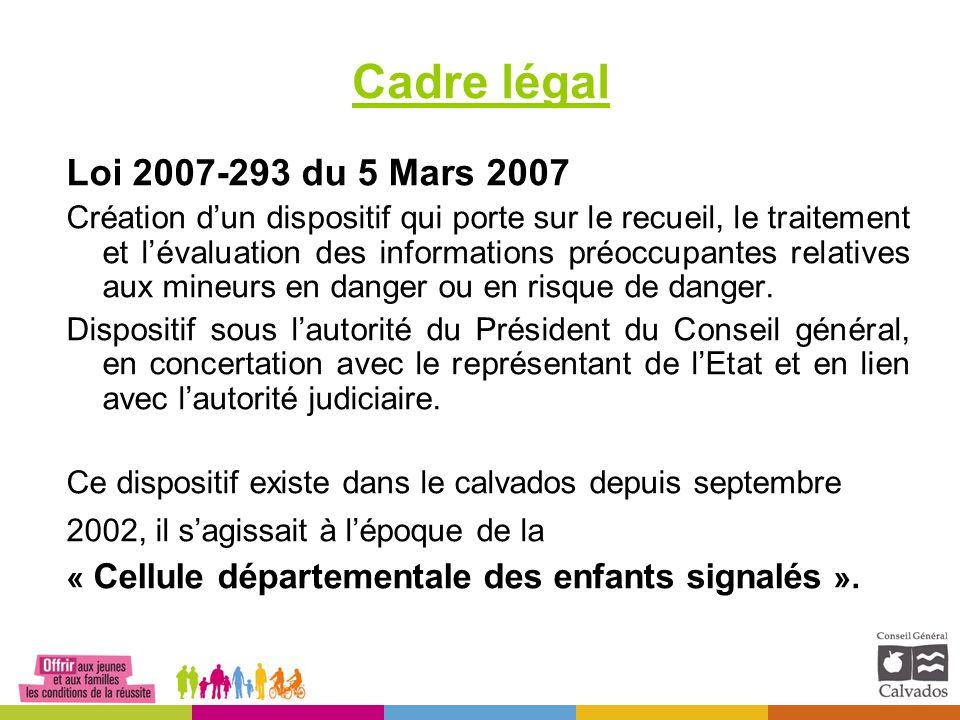 Cadre légal Loi 2007-293 du 5 Mars 2007