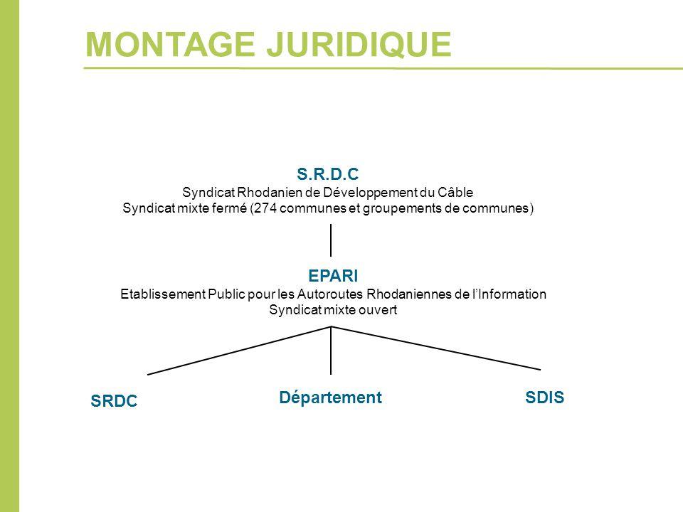 MONTAGE JURIDIQUE S.R.D.C EPARI SRDC Département SDIS