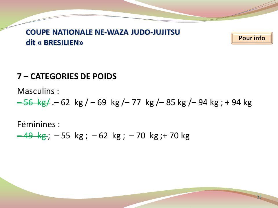 – 56 kg/ .– 62 kg / – 69 kg /– 77 kg /– 85 kg /– 94 kg ; + 94 kg