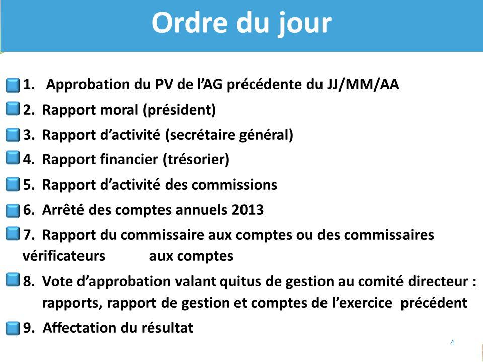 Ordre du jour 1. Approbation du PV de l'AG précédente du JJ/MM/AA