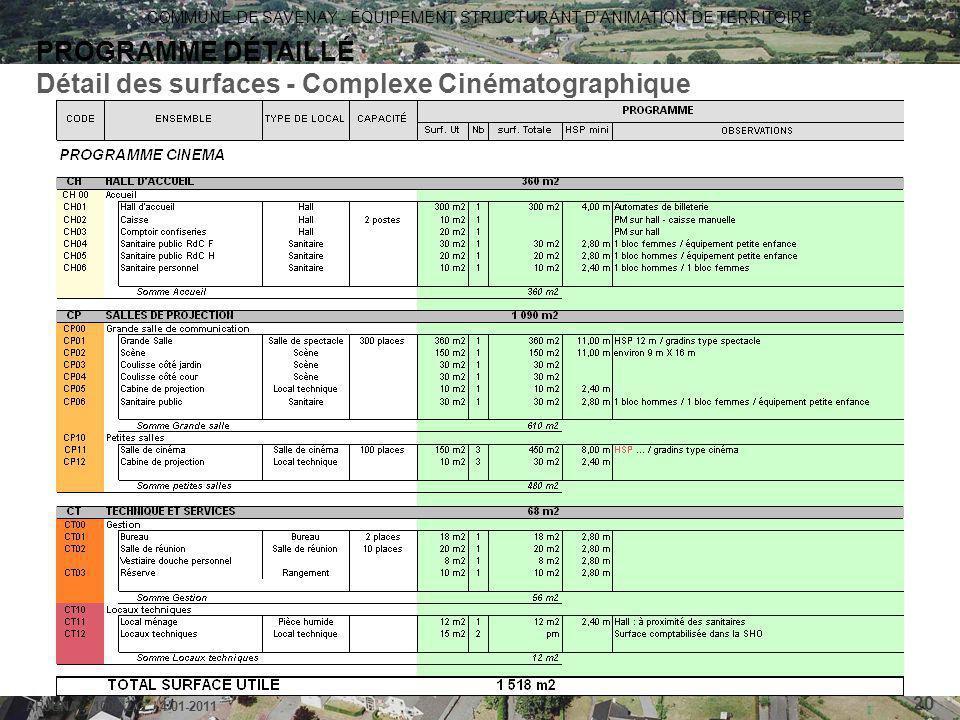 Détail des surfaces - Complexe Cinématographique