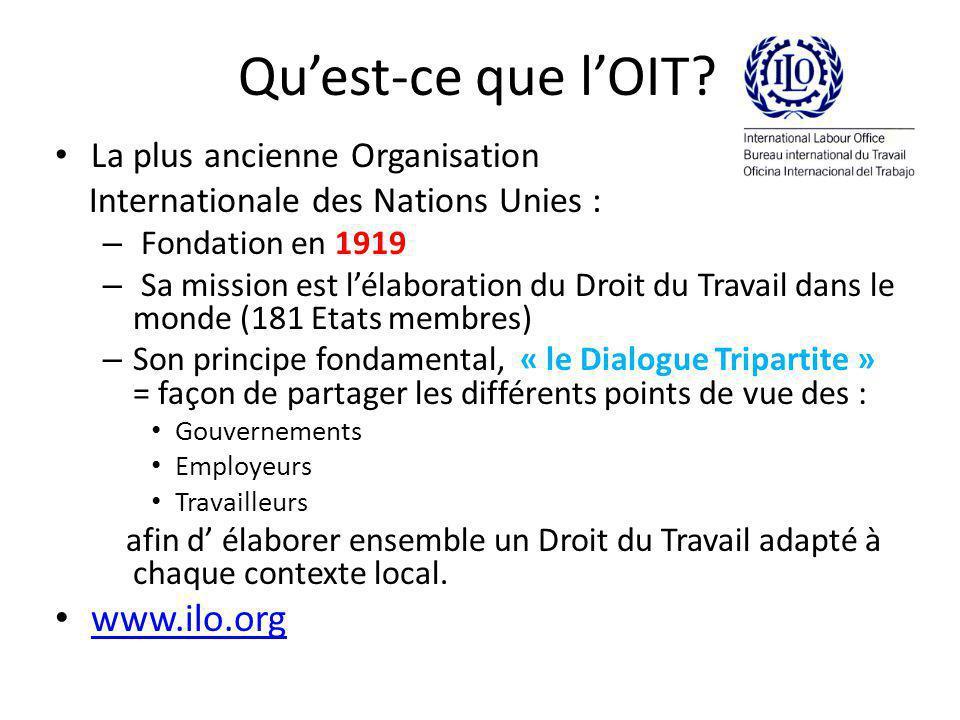 Qu'est-ce que l'OIT www.ilo.org La plus ancienne Organisation