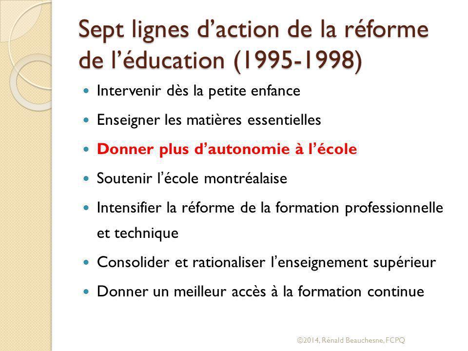Sept lignes d'action de la réforme de l'éducation (1995-1998)