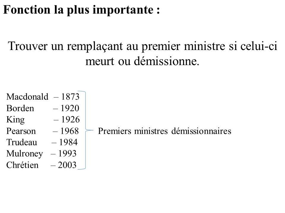 Fonction la plus importante : Trouver un remplaçant au premier ministre si celui-ci meurt ou démissionne.