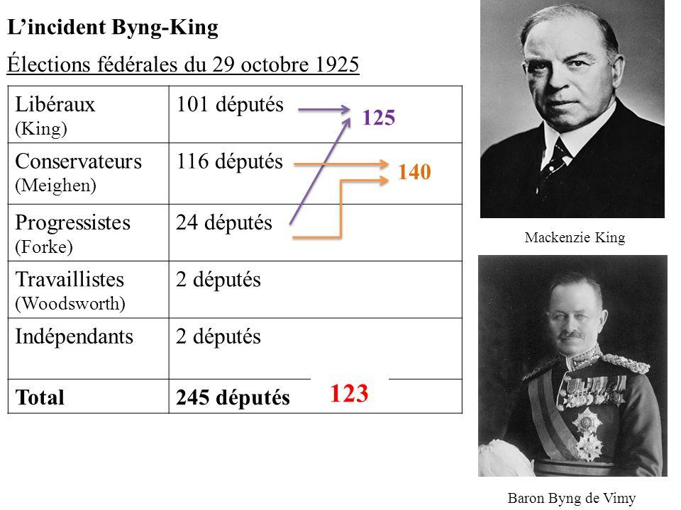 123 L'incident Byng-King Élections fédérales du 29 octobre 1925