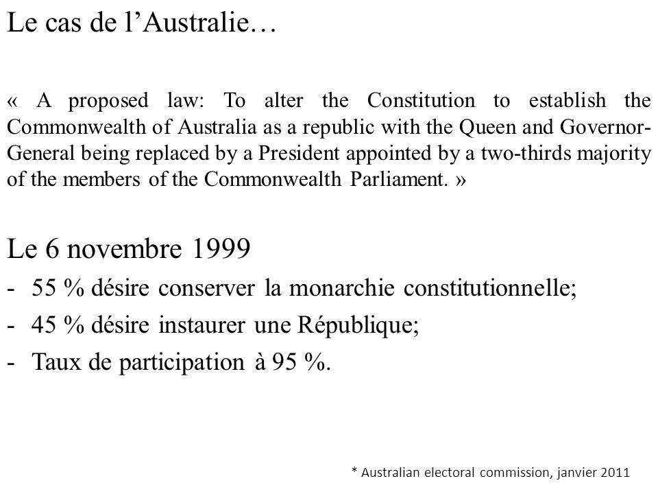 Le cas de l'Australie… Le 6 novembre 1999