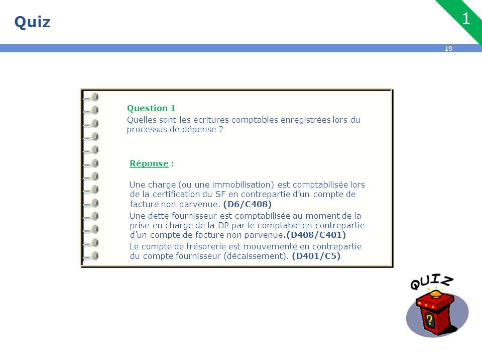 Quiz Question 1. Quelles sont les écritures comptables enregistrées lors du processus de dépense