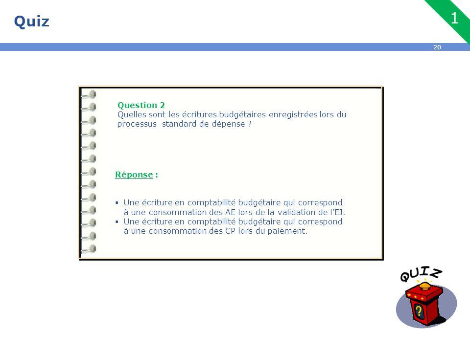 Quiz Question 2. Quelles sont les écritures budgétaires enregistrées lors du processus standard de dépense
