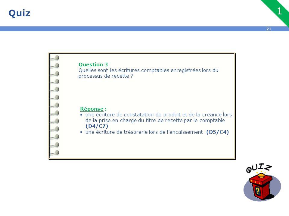 Quiz Question 3. Quelles sont les écritures comptables enregistrées lors du processus de recette