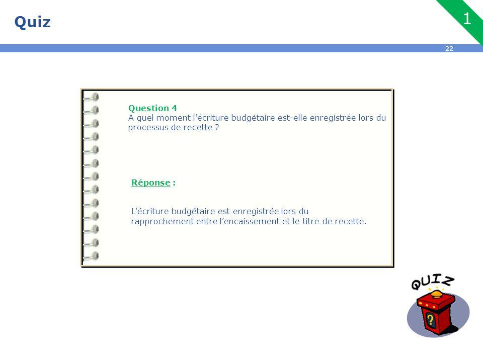 Quiz Question 4. A quel moment l écriture budgétaire est-elle enregistrée lors du processus de recette