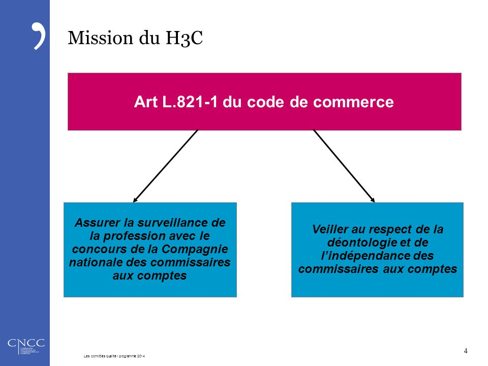 Art L.821-1 du code de commerce