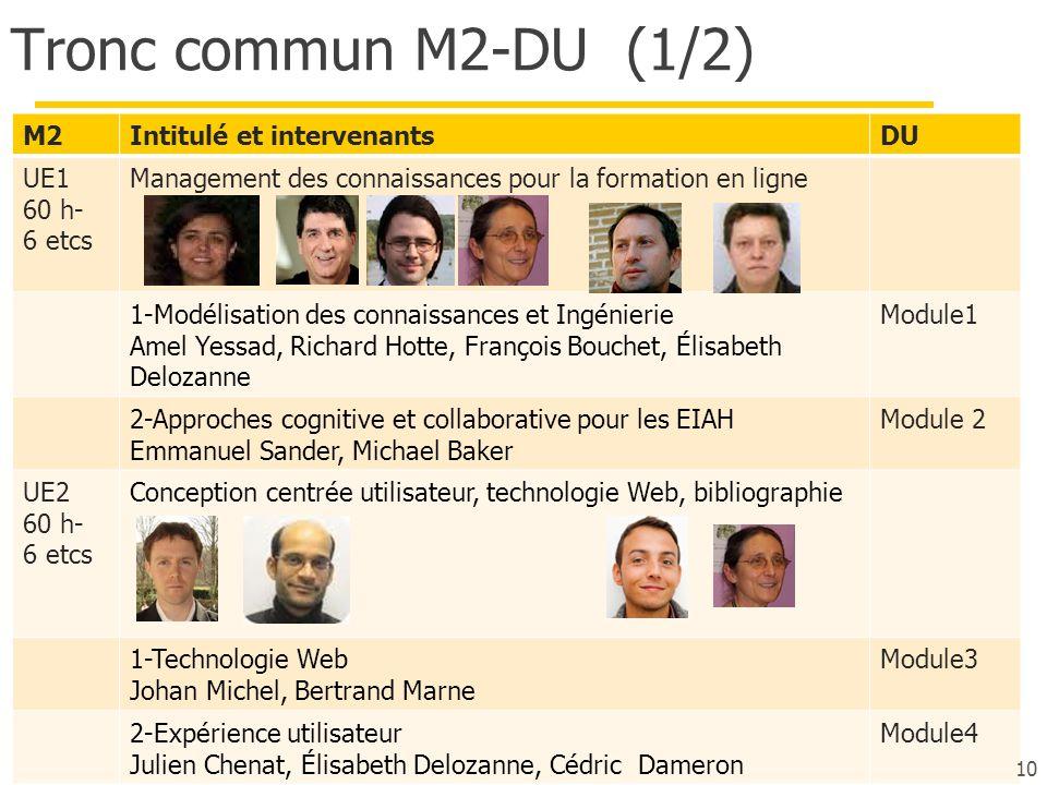 Tronc commun M2-DU (1/2) M2 Intitulé et intervenants DU UE1 60 h-