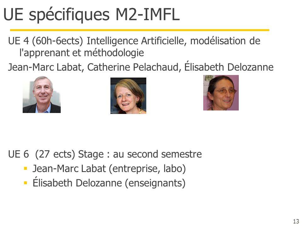 UE spécifiques M2-IMFL UE 4 (60h-6ects) Intelligence Artificielle, modélisation de l apprenant et méthodologie.