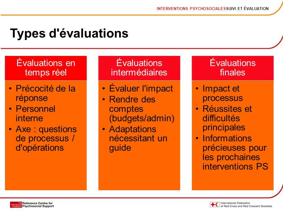 Types d évaluations Évaluations en temps réel Précocité de la réponse