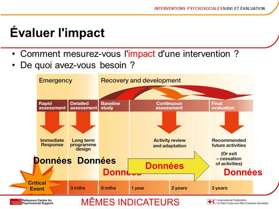 Évaluer l impact Comment mesurez-vous l impact d une intervention