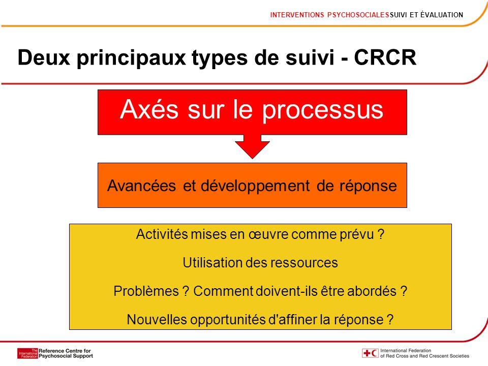 Axés sur le processus Deux principaux types de suivi - CRCR
