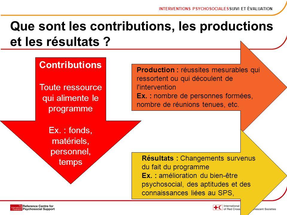 Que sont les contributions, les productions et les résultats