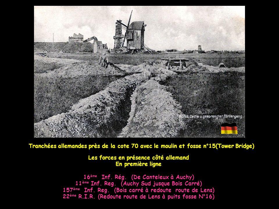 Les forces en présence côté allemand En première ligne