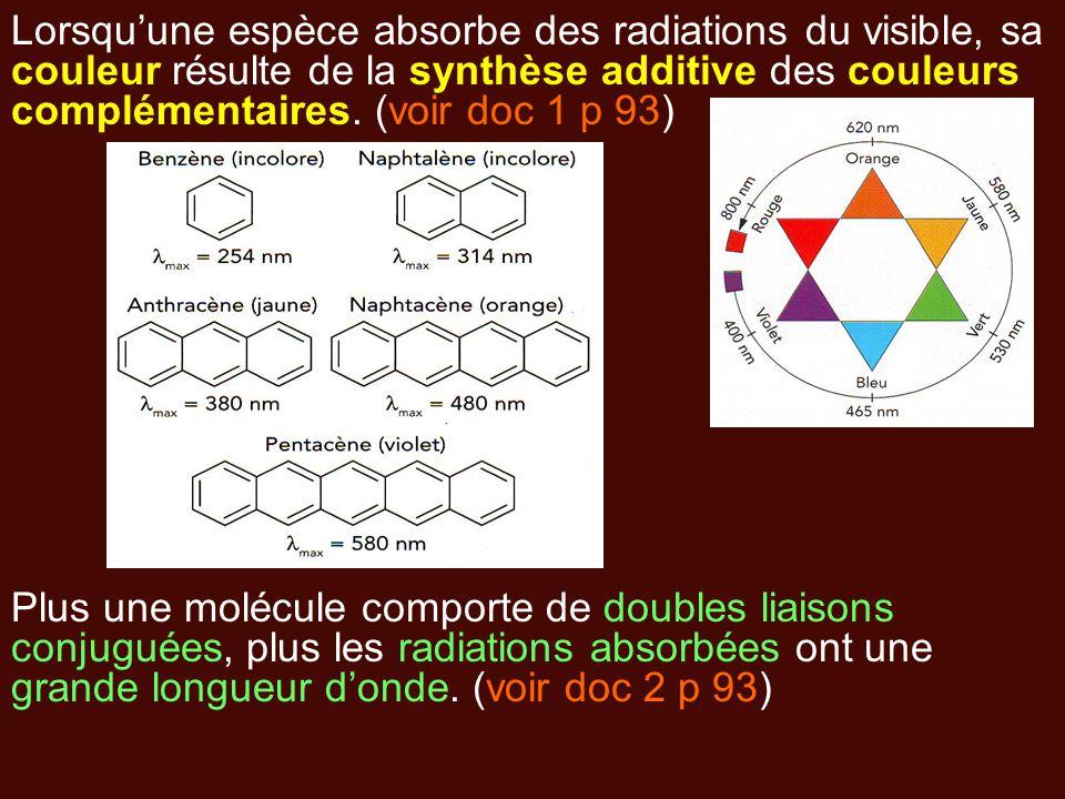 Lorsqu'une espèce absorbe des radiations du visible, sa couleur résulte de la synthèse additive des couleurs complémentaires. (voir doc 1 p 93)