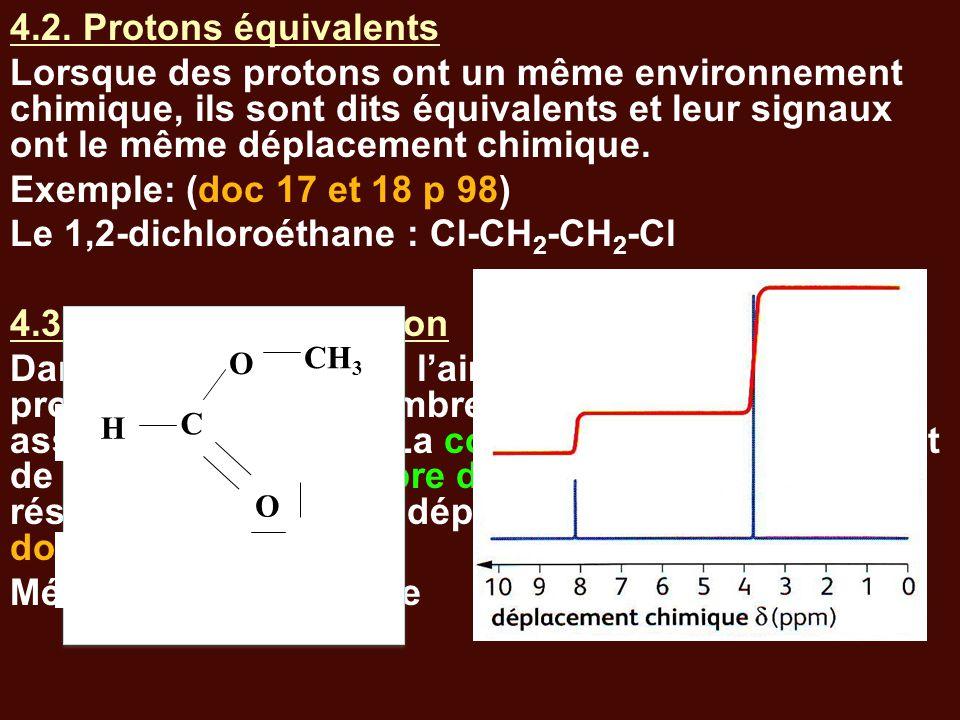 Le 1,2-dichloroéthane : Cl-CH2-CH2-Cl 4.3. Courbe d'intégration