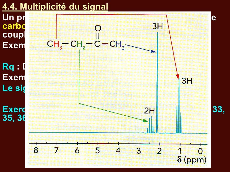 4.4. Multiplicité du signal