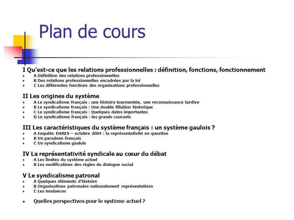 Plan de cours I Qu'est-ce que les relations professionnelles : définition, fonctions, fonctionnement.