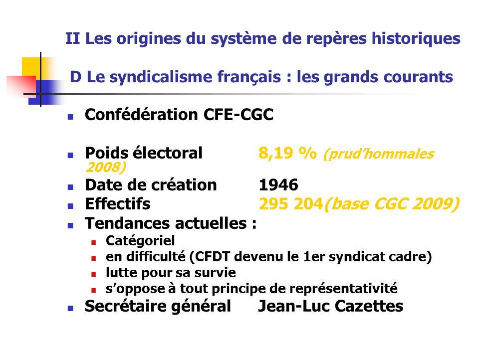 Confédération CFE-CGC Poids électoral 8,19 % (prud'hommales 2008)