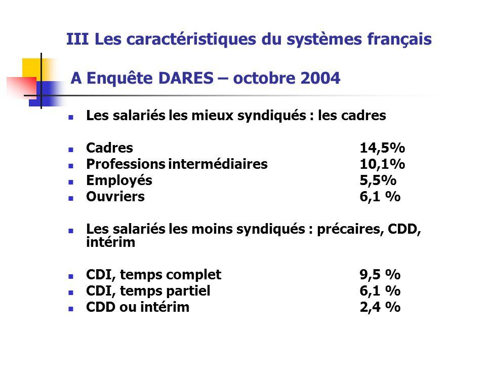 III Les caractéristiques du systèmes français A Enquête DARES – octobre 2004