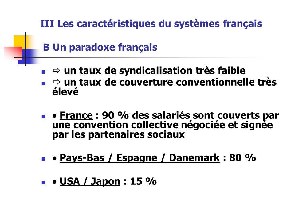 III Les caractéristiques du systèmes français B Un paradoxe français