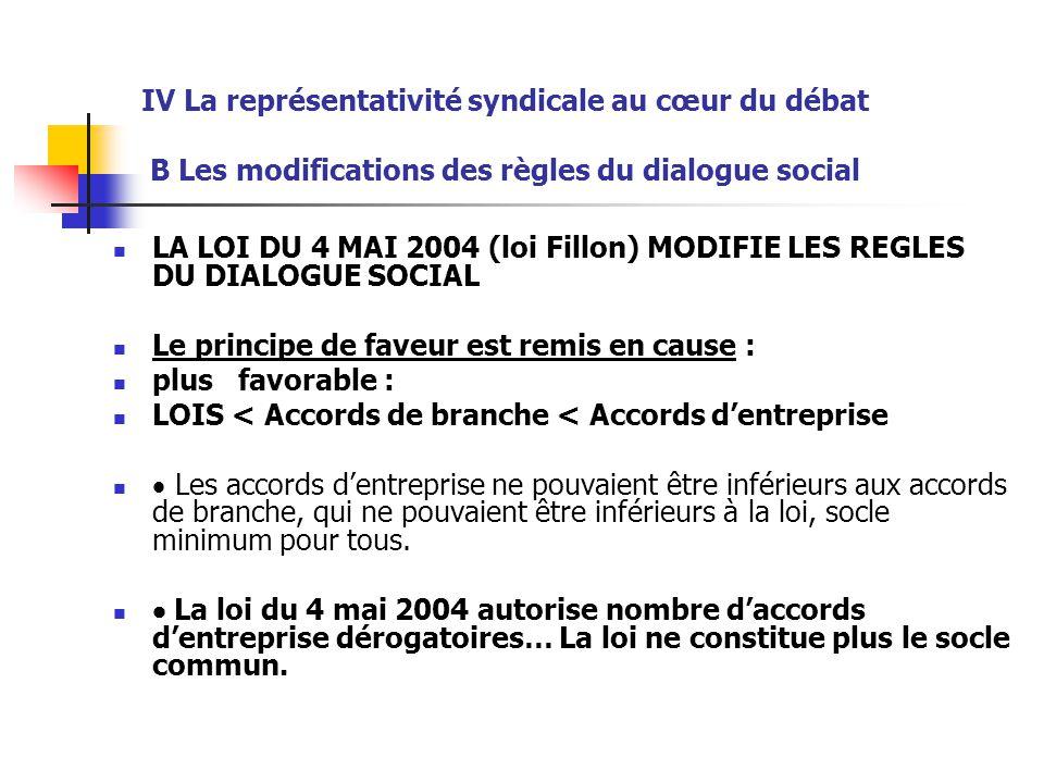 IV La représentativité syndicale au cœur du débat B Les modifications des règles du dialogue social