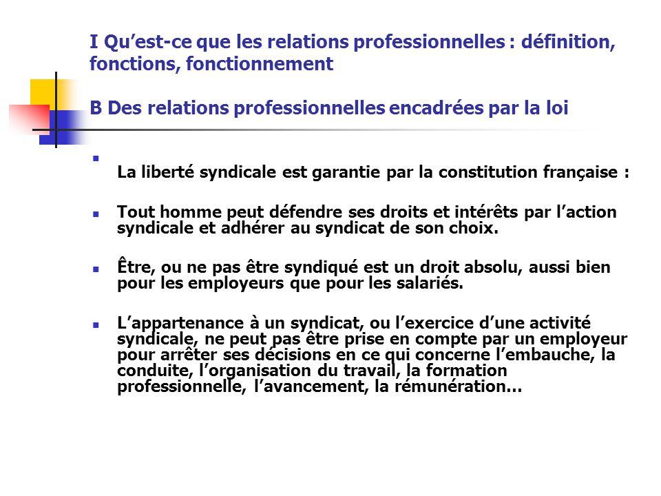 I Qu'est-ce que les relations professionnelles : définition, fonctions, fonctionnement B Des relations professionnelles encadrées par la loi