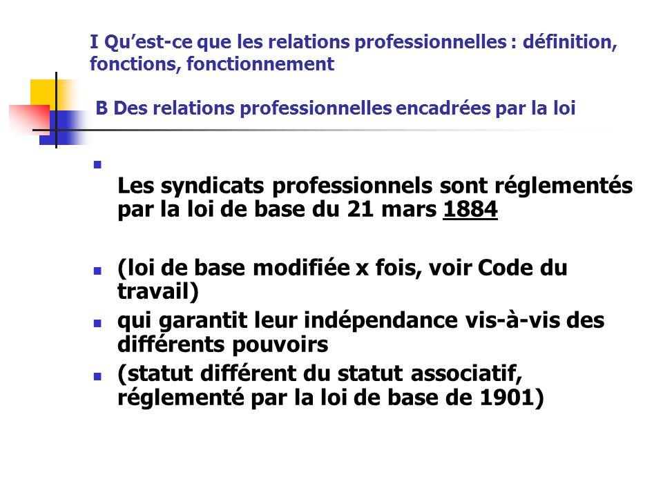 (loi de base modifiée x fois, voir Code du travail)