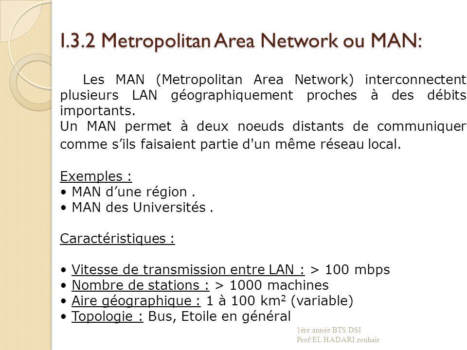 I.3.2 Metropolitan Area Network ou MAN: