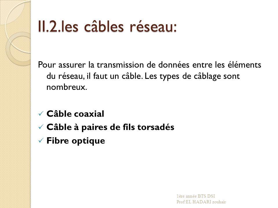 II.2.les câbles réseau: Pour assurer la transmission de données entre les éléments du réseau, il faut un câble. Les types de câblage sont nombreux.